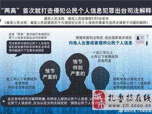 侵犯公民��人信息罪如何定罪量刑?