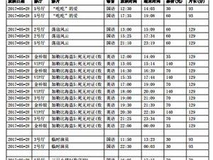 陇南青影数字影院2017年5月28日影讯