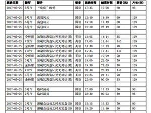 陇南青影数字影院2017年5月29日影讯