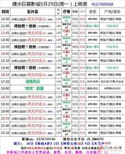 建水巨幕影城5月29日(周一)上映表