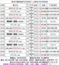 建水巨幕影城6月2日(周五)上映表