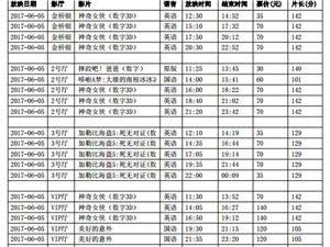 陇南青影数字影院2017年6月5日影讯