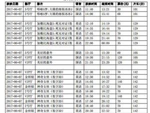 陇南青影数字影院2017年6月7日影讯