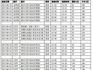陇南青影数字2017年6月10日影讯