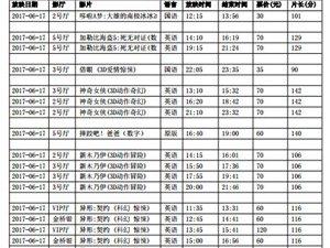 陇南青影数字影院2017年6月17日影讯