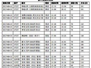 陇南青影数字影院2017年6月18日影讯