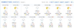 注意了,偃师未来15天天气预报,下周一周有中雨!!!