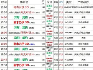 建水巨幕影城6月22日(周四)上映表