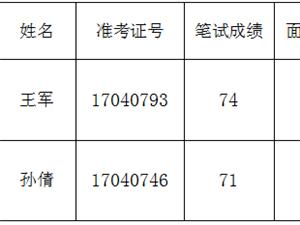 关于递补王军、孙倩进入南京市六合区面向社会招聘社会工作者政审环节的公示