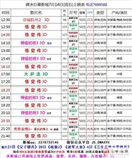 建水巨幕影城7月14日(周五)上映表