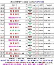 建水巨幕影城7月17日(周一)上映表