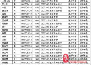 [公告]2017年遂川中�W、遂川二中、���B中�W�A�取分�稻�及限�r�蟮街�