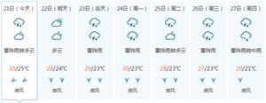 这是要连着下几天雨啊