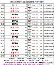 建水巨幕影城7月28日(周五)上映表