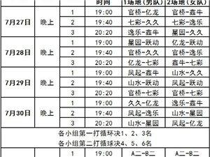 """火热七月/""""约克阳光杯""""气排球赛再燃战火!"""