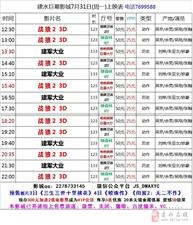 建水巨幕影城7月31日(周一)上映表