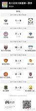 务川自治县足球大联盟联赛记录报道(第二轮)