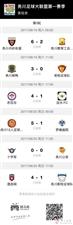 务川自治县足球大联盟联赛记录报道(第三轮)
