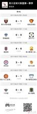 务川自治县足球大联盟联赛记录报道(第四轮)