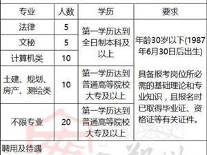 郑州市部分事业单位招聘274人 有你感兴趣的吗?