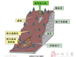 山阳之窗温馨提醒:预防泥石流山体滑坡的注意事项和逃生方法