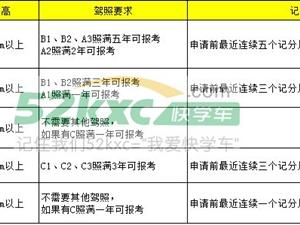 广东增驾/珠海哪里学大车/哪里增驾/乐驾无忧增驾快班三个月拿证