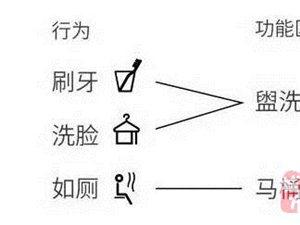 日本设计师惊诧:卫生间一个就够啦,为什么中国要有两个?