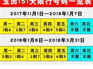 澳门大小点网址开启151天限号,11月1日至明年3月31日限行通知!!