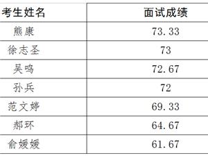 南京市公共资源交易中心六合分中心临时用工招聘面试成绩公示