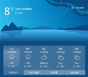 又到了冻手冻脚的日子,你们为冬天做好准备了吗??