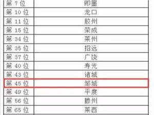 """2017""""全国百强县""""榜单出炉,邹城榜上有名!"""