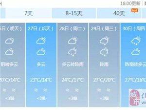 第二波冷空气杀到化州!最低13℃!周末将开启湿冷模式!