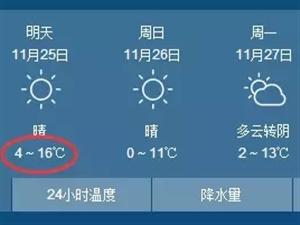 河南老乡挺住!狂降9℃+雨夹雪!最冷的那段冬天要来了!