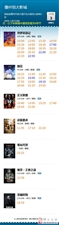 【电影排期】12月3日  看电影,来恒大!
