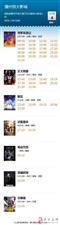 2017.12.04  电影排期