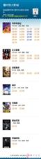 【电影排期】12月5日排期  看电影,来恒大