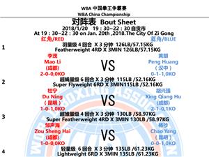 富顺声海体育拳击健儿征战WBA金腰带!