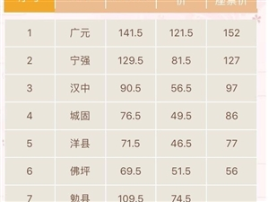 注意!西安发往汉中、四川方向客运班线有调整