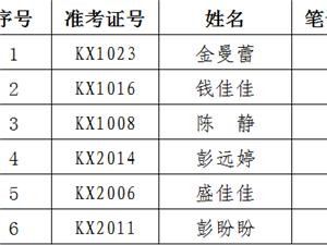 六合区科学技术协会招聘编外工作人员面试人员名单