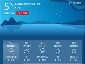 今天白天到晚上我市阴天转小雨或雨夹雪。气温山区2-5℃,平川3-7℃