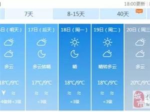 化州冷空气到货,最低5°C!更恐怖的是双台风又来搞事...