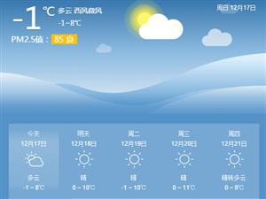 预计今天白天到晚上我市多云间晴。气温山区-5-7℃,平川-2-9℃