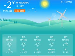 预计今天白天到晚上我市晴间多云。气温山区-7至10℃,平川-2-11℃