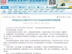 临泉人注意!29人死亡!安徽省发布传染病疫情!