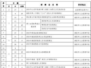 潍坊市市人力资源管理服务中心经过精心策划确定2018年25场大型招聘会