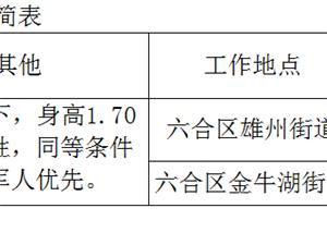 南京市公安局六合分局特勤队员公开 招聘简章