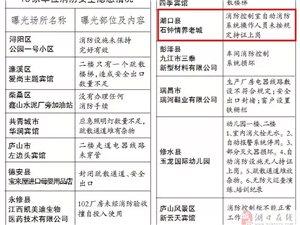 九江消防曝光13家重�c火�碾[患�挝�,湖口也有一家!