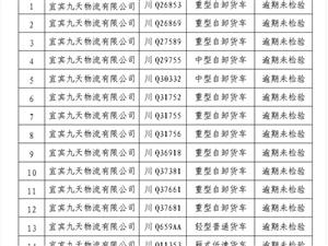 【兴文公安交警】交通安全主体责任不落实企业曝光