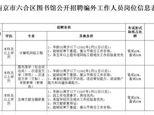 南京市六合区图书馆招聘编外工作人员简章