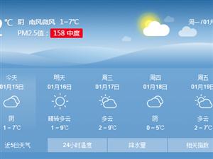 今天白天到晚上我市阴天,南部部分地方有小雨或雨夹雪。